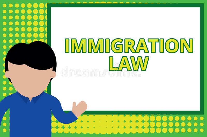 Word writing text Immigration Law. Business concept for Emigration of a citizen shall be lawful in making of travel. Word writing text Immigration Law. Business royalty free illustration