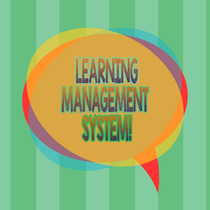 Word writing text Learning Management System. Business concept for software application that is used to administer Blank. Speech Bubble photo and Stack of royalty free illustration