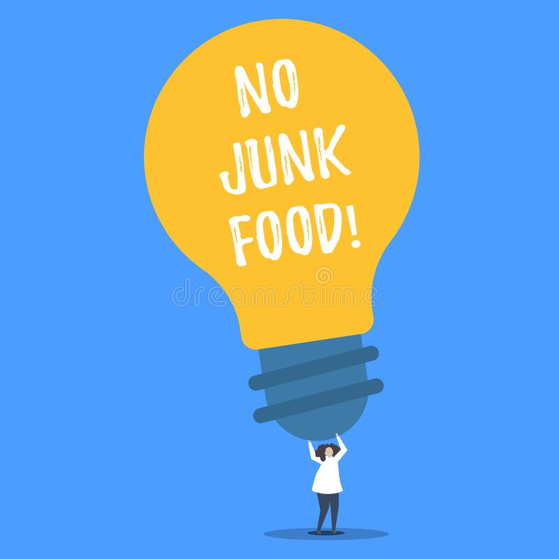 Word writing text No Junk Food. Business concept for Stop eating unhealthy things go on a diet give up burgers fries. vector illustration
