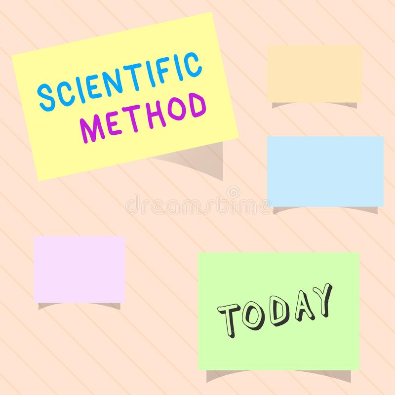 Word writing text Scientific Method. Business concept for Principles Procedures for the logical hunt of knowledge royalty free stock photos
