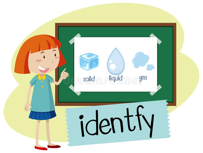 wordcard for identify stock vector illustration of clipart 113302351 rh dreamstime com