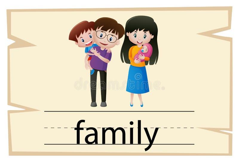 Wordcard projekt dla słowo rodziny royalty ilustracja