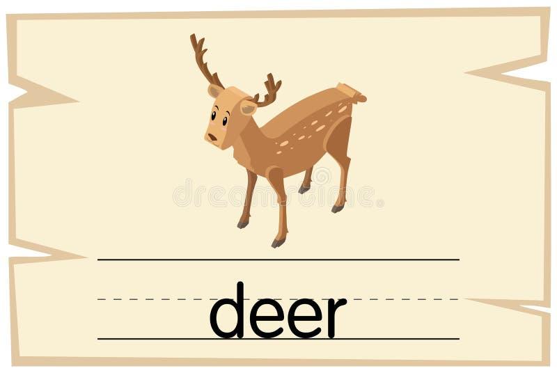 Wordcard szablon dla słowo rogacza royalty ilustracja