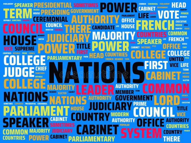 Wordcloud με τα κύρια έθνη λέξης και τις σχετικές λέξεις, αφηρημένη απεικόνιση ελεύθερη απεικόνιση δικαιώματος