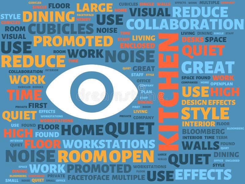 Wordcloud με την κύρια κουζίνα λέξης και τις σχετικές λέξεις, αφηρημένη απεικόνιση διανυσματική απεικόνιση