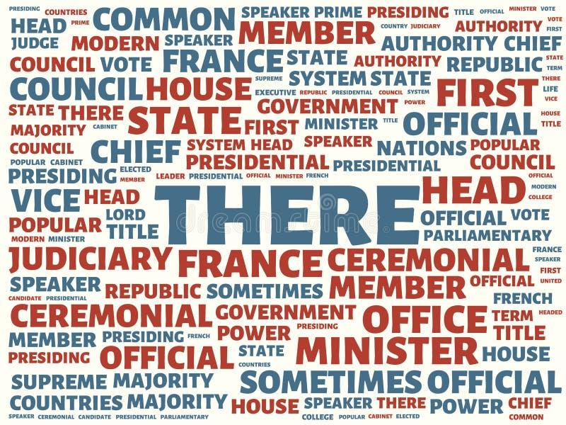 Wordcloud με την κύρια λέξη εκεί και τις σχετικές λέξεις, αφηρημένη απεικόνιση απεικόνιση αποθεμάτων