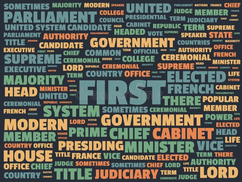 Wordcloud με την κύρια λέξη πρώτα και τις σχετικές λέξεις, αφηρημένη απεικόνιση απεικόνιση αποθεμάτων
