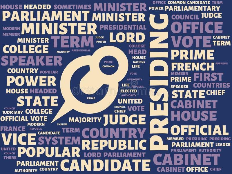 Wordcloud με την κύρια προεδρία της λέξης και τις σχετικές λέξεις, αφηρημένη απεικόνιση διανυσματική απεικόνιση