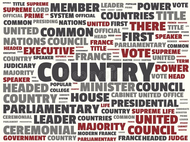 Wordcloud με την κύρια χώρα λέξης και τις συνδεδεμένες λέξεις, αφηρημένη απεικόνιση ελεύθερη απεικόνιση δικαιώματος