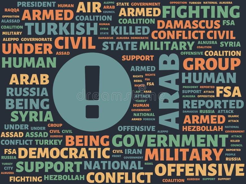Wordcloud με τις κύριες αραβικές και σχετικές λέξεις λέξης, αφηρημένη απεικόνιση διανυσματική απεικόνιση