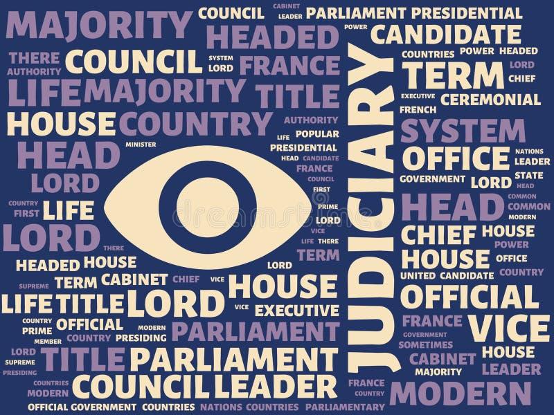 Wordcloud με τις κύριες δικαστικές και σχετικές λέξεις λέξης, αφηρημένη απεικόνιση ελεύθερη απεικόνιση δικαιώματος