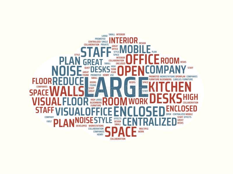 Wordcloud με τις κύριες μεγάλες και σχετικές λέξεις λέξης, αφηρημένη απεικόνιση απεικόνιση αποθεμάτων