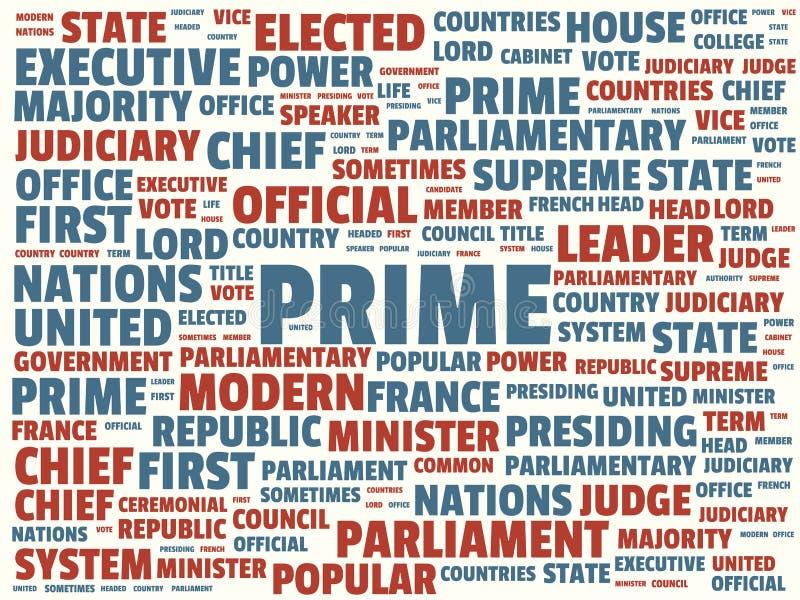Wordcloud με τις κύριες πρωταρχικές και σχετικές λέξεις λέξης, αφηρημένη απεικόνιση ελεύθερη απεικόνιση δικαιώματος