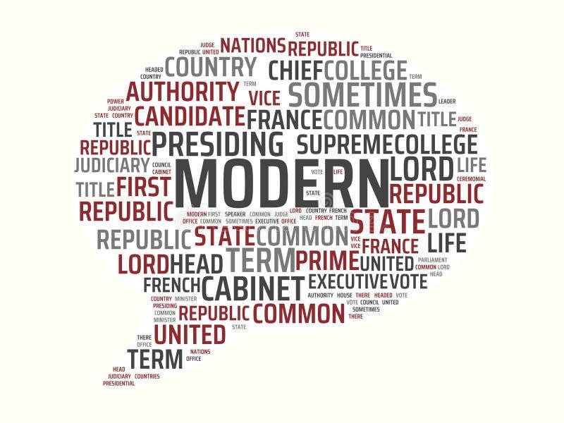 Wordcloud με τις κύριες σύγχρονες και σχετικές λέξεις λέξης, αφηρημένη απεικόνιση ελεύθερη απεικόνιση δικαιώματος