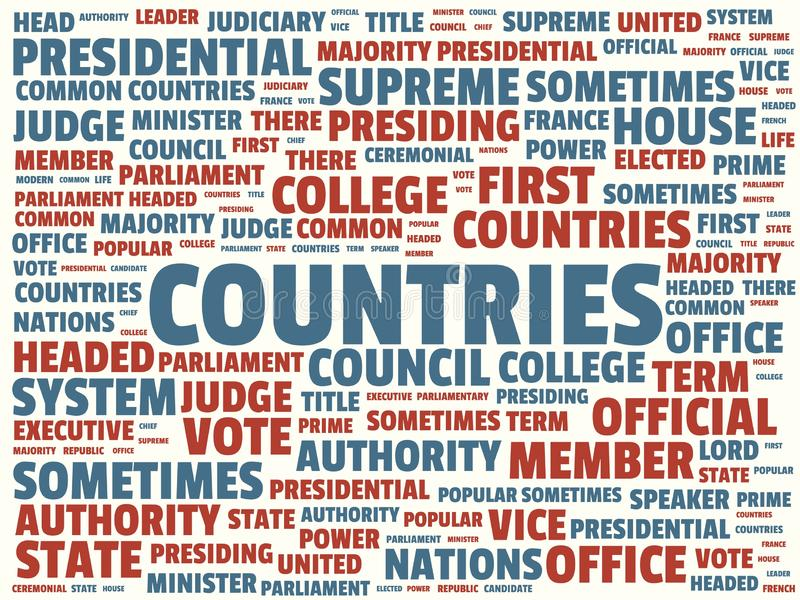 Wordcloud με τις κύριες χώρες λέξης και τις συνδεδεμένες λέξεις, αφηρημένη απεικόνιση διανυσματική απεικόνιση
