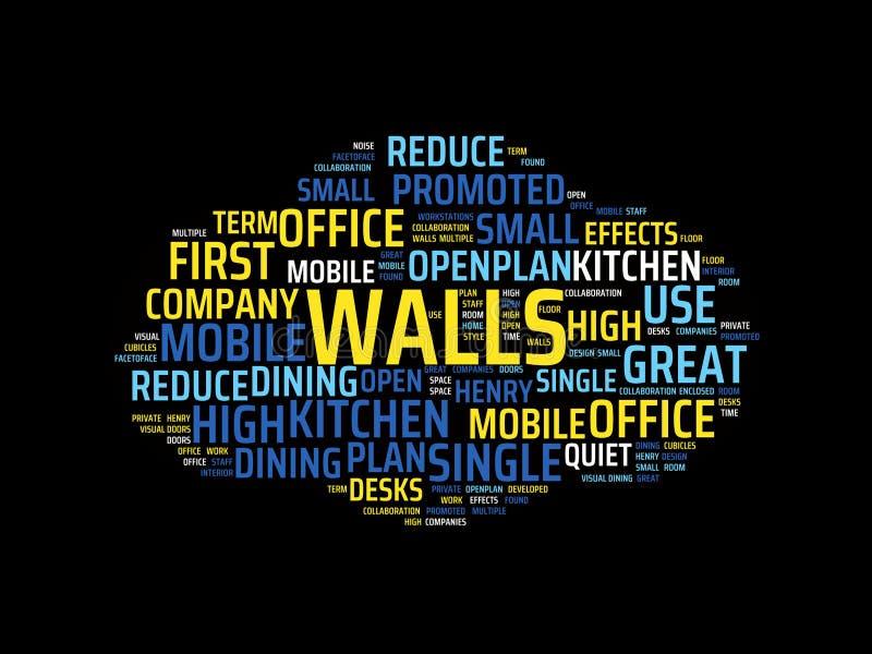 Wordcloud με τους κύριους τοίχους λέξης και τις σχετικές λέξεις, αφηρημένη απεικόνιση ελεύθερη απεικόνιση δικαιώματος