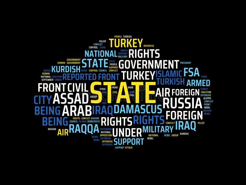 Wordcloud με το κύριο κράτος λέξης και τις συνδεδεμένες λέξεις, αφηρημένη απεικόνιση ελεύθερη απεικόνιση δικαιώματος
