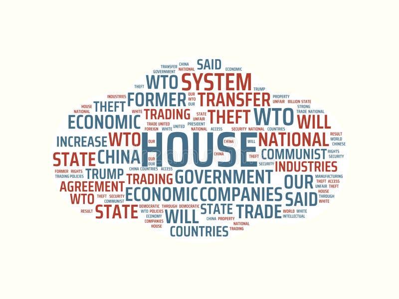Wordcloud με το κύριο σπίτι λέξης και τις σχετικές λέξεις, αφηρημένη απεικόνιση ελεύθερη απεικόνιση δικαιώματος