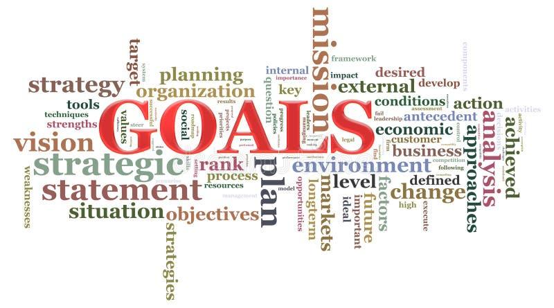 Wordcloud di obiettivi illustrazione di stock