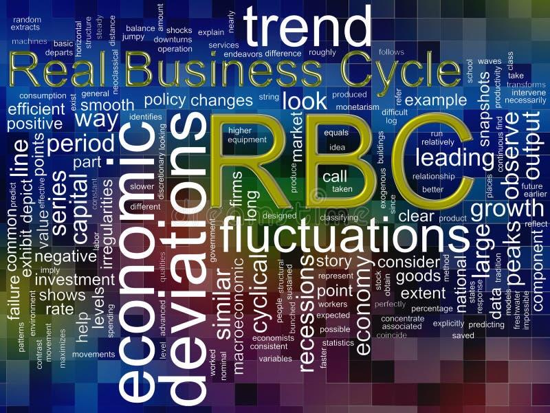 Wordcloud do rbc (ciclo de negócio real) ilustração do vetor