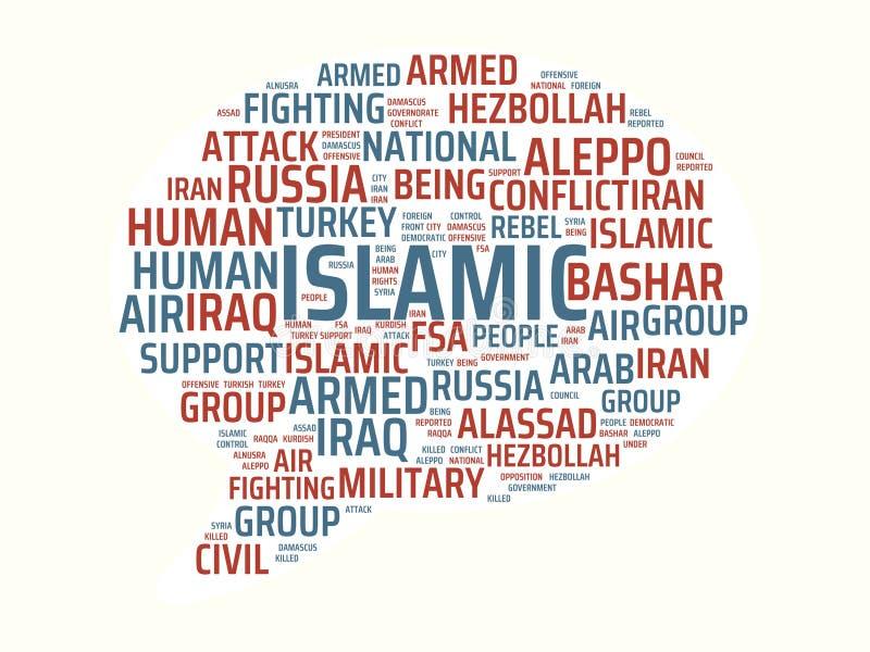 Wordcloud med de huvudsakliga islamiska och förbundna orden för ord, abstrakt illustration vektor illustrationer