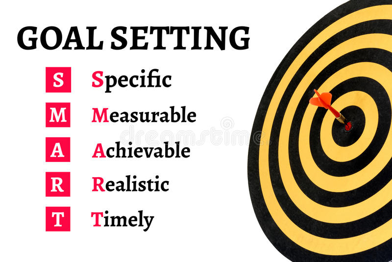 words goal setting with dart target on bullseye royalty free stock photography