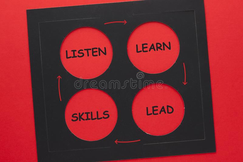 Listen Learn Lead Skills royalty free stock photography