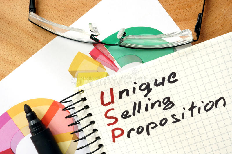 Words Unique Selling Proposition USP. stock image