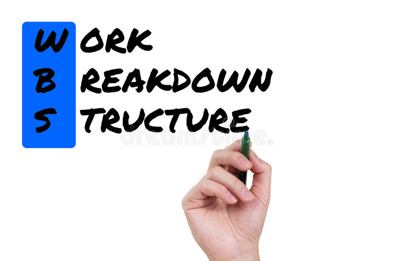 Work Breakdown Structure with marker. Hand writing WBS, Work Breakdown Structure with marker royalty free stock photo