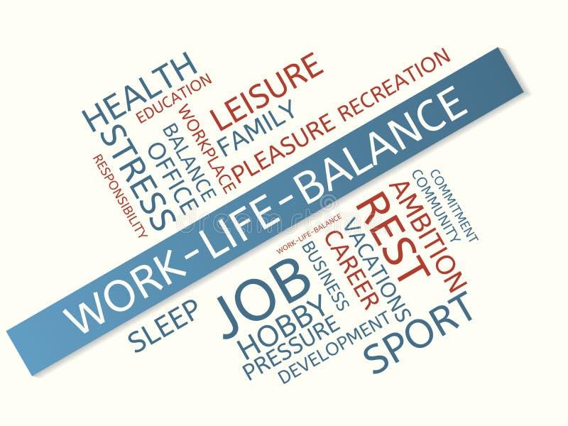 WORK-LIFE-BALANCE - изображение при слова связанные с работ-жизн-балансом темы, облаком слова, кубом, письмом, изображением, иллю иллюстрация штока
