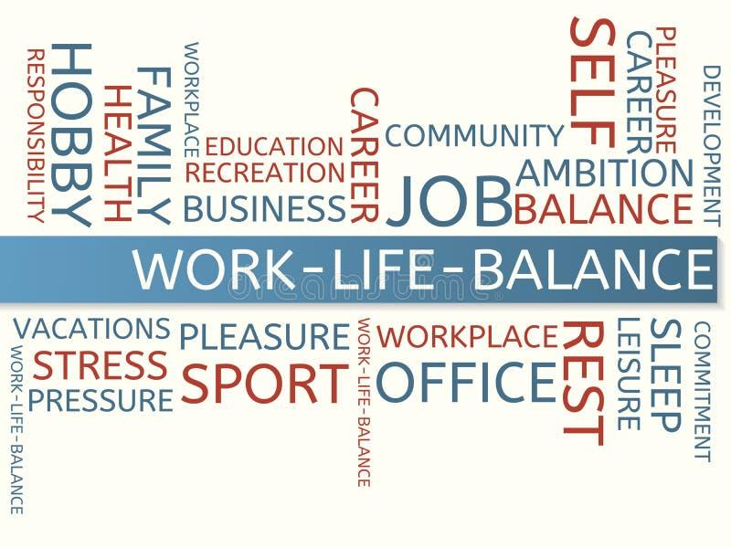 WORK-LIFE-BALANCE - bild med ord som förbinds med ämnearbete-liv-jämvikten, ordmoln, kub, bokstav, bild, illustration royaltyfri illustrationer