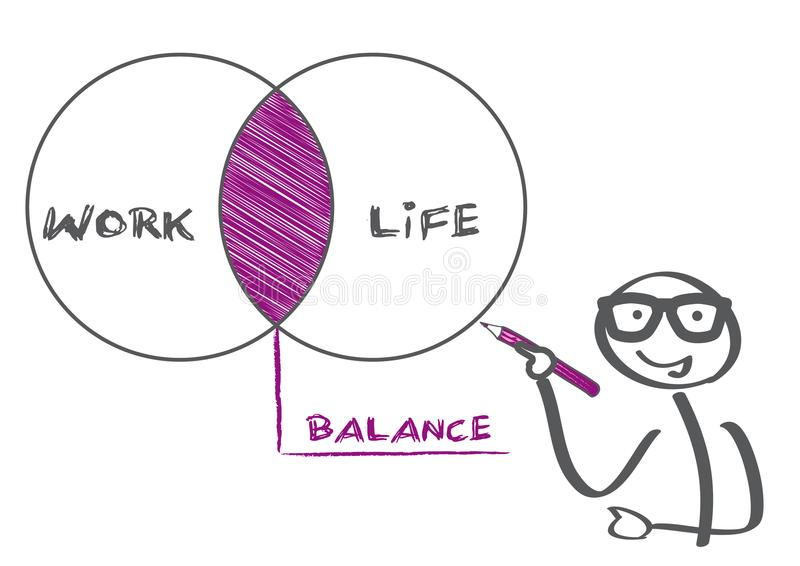 Work-Life-Balance. Vector illustration with stick figure. Stick figure drawing work Life Balance illustration concept at whiteboard vector illustration