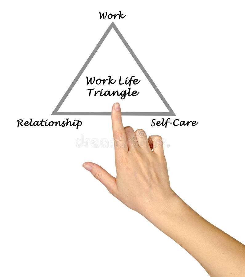 Work Life Triangle vector illustration