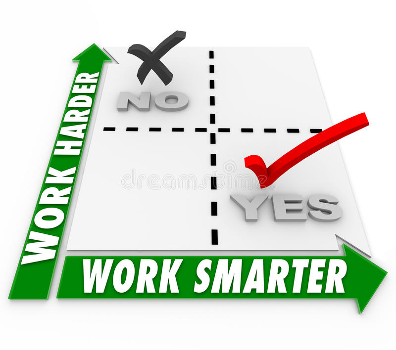 Work Smarter Vs Harder Matrix Choice Better Efficiency Productivity. Work Smarter Vs Harder words on a matrix to illustrate choices in job or task efficiency or vector illustration
