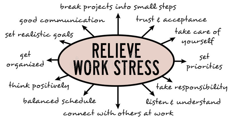 Work stress royalty free illustration