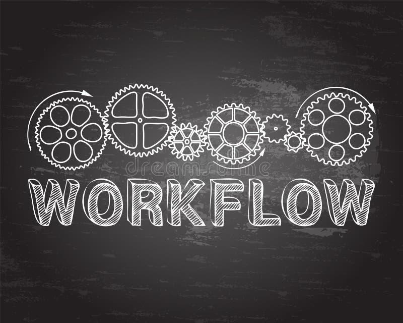 Workflow Blackboard. Workflow text with gear wheels hand drawn on blackboard background vector illustration