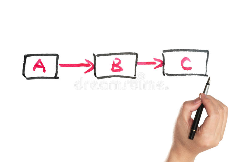 Workflow diagram. Hand drawing workflow diagram on white paper royalty free stock photos