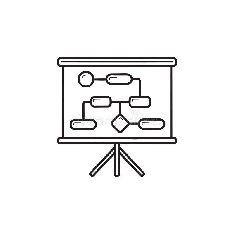 Workflow och planera för översiktsklotter för hand den utdragna symbolen vektor illustrationer