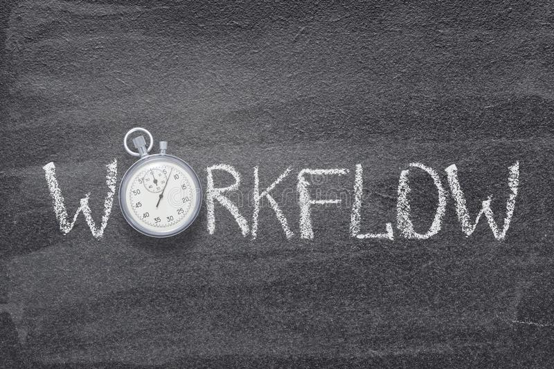 Workflow word watch royalty free stock photography