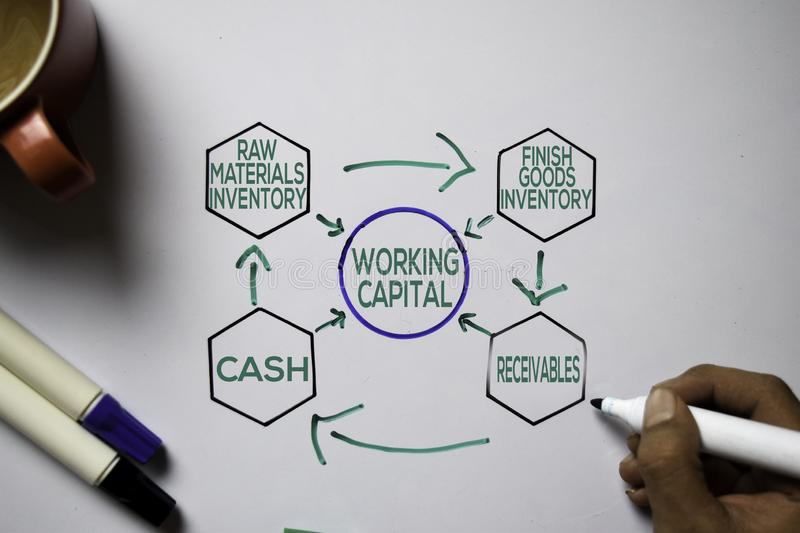 Working Capital text with keywords  on white board background. Chart or mechanism concept stock photos