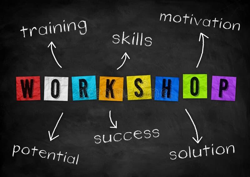 WORKSHOP - business concept vector illustration