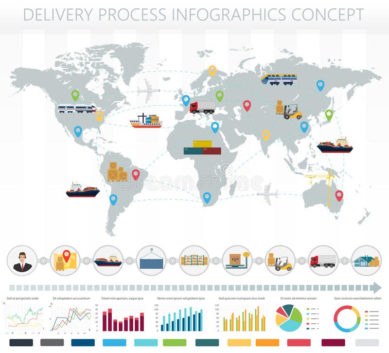 Logistics 101: Back to Basics