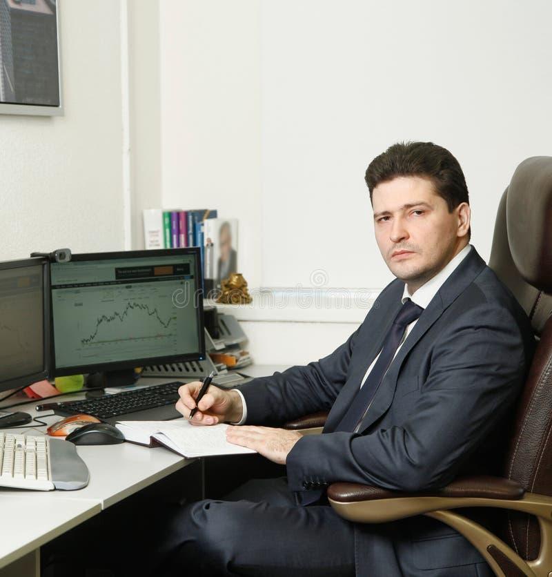 artur teregulov trading