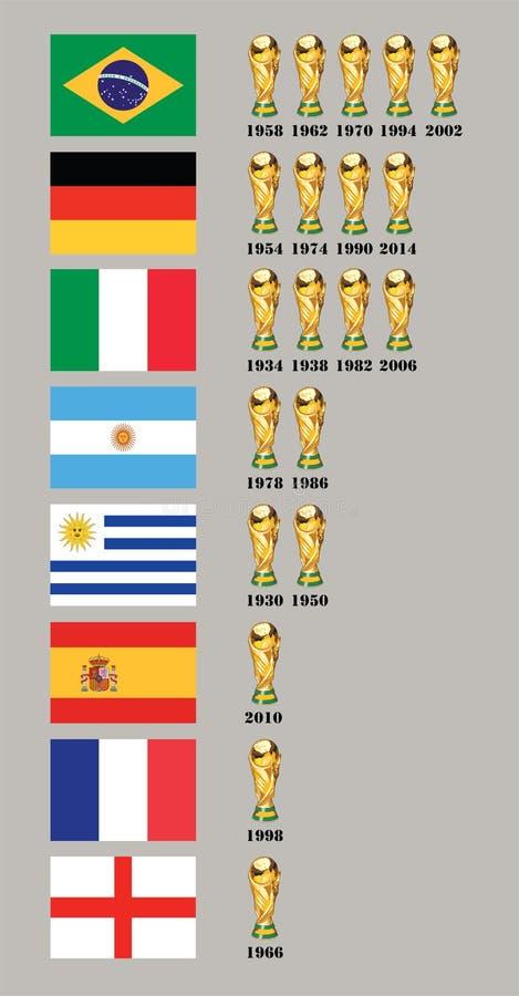 world cup winners - photo #3