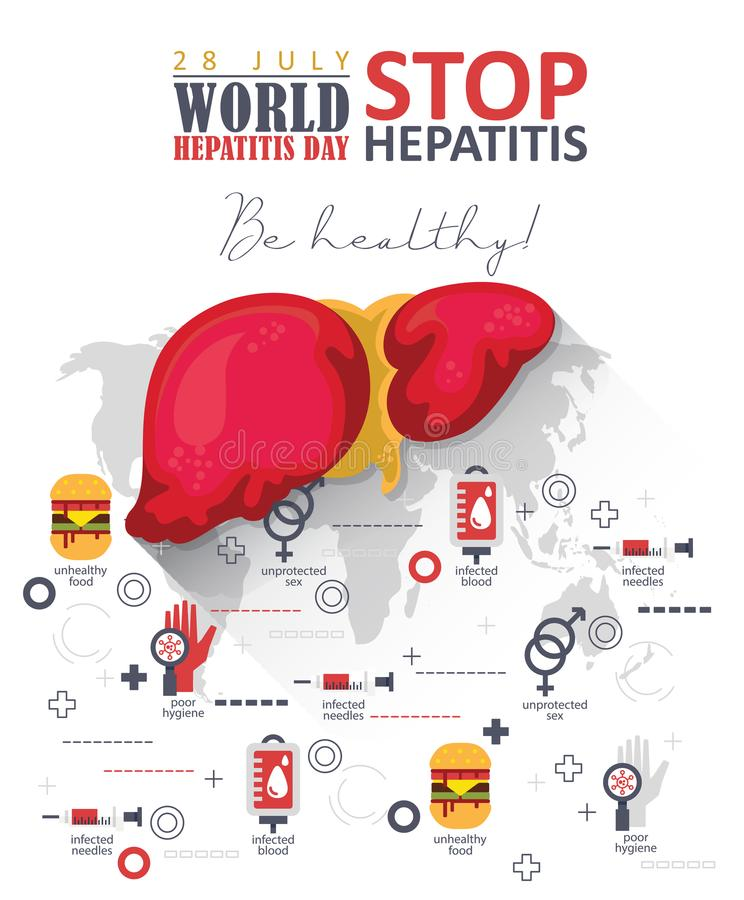 World hepatitis day vector card in modern flat design on white background. 28 July. Be healthy vector illustration