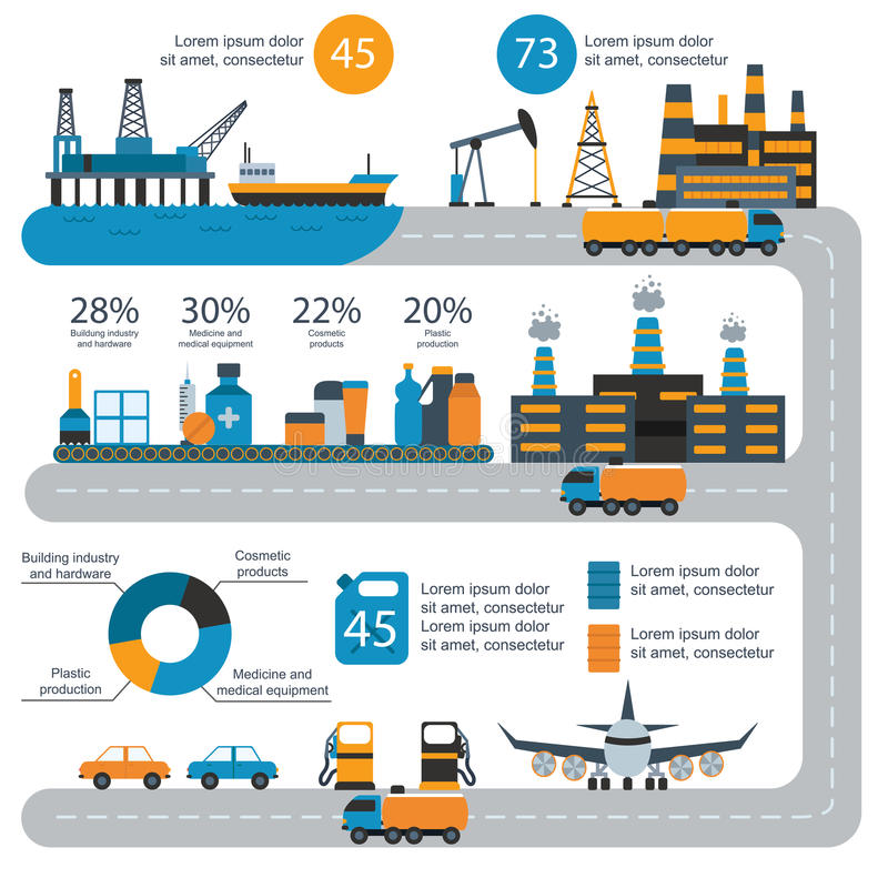 World oil gas production infographic distribution and petroleum extraction rate business infochart diagram report royalty free illustration