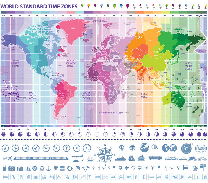World standard time zones map. With icons of location, time zone clocks, transport and other travel stuff signs royalty free illustration
