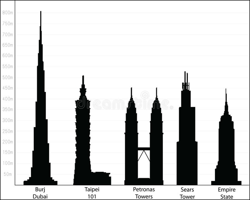 World tallest buildings vector illustration vector illustration