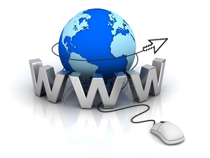 World wide web advantages business plan