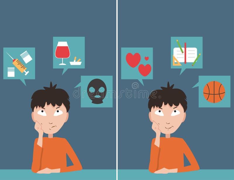 Worldview positivo y negativo stock de ilustración